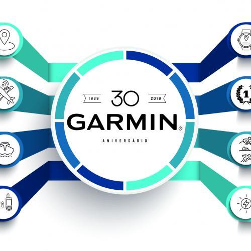 Garmin anuncia novo zūmo XT para aventuras todo-o-terreno